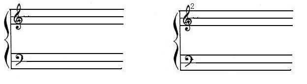 低音谱号,倍高音谱号分别就叫作高音谱表,低音谱表,倍高音谱表.